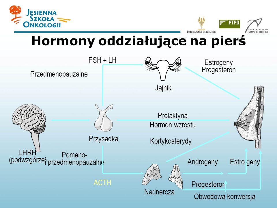 Hormony oddziałujące na pierś