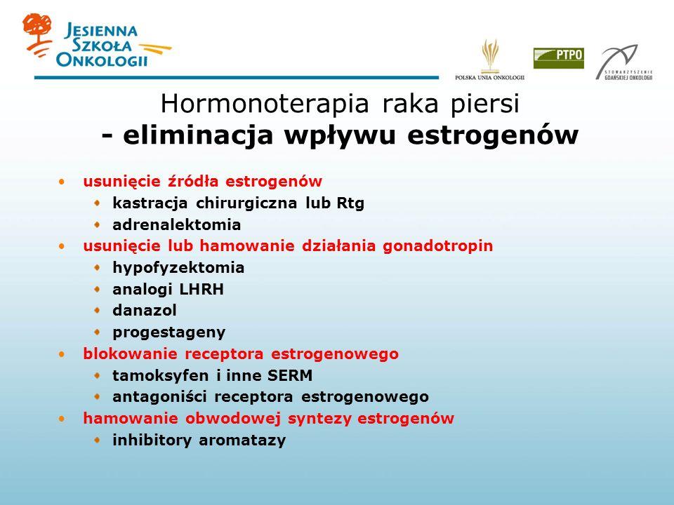 Hormonoterapia raka piersi - eliminacja wpływu estrogenów