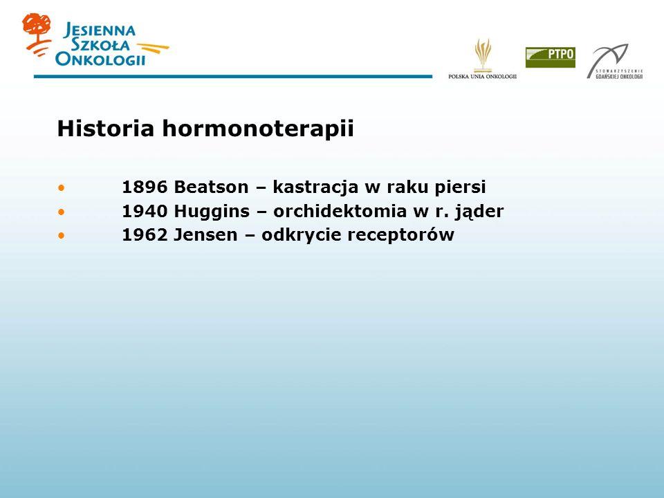 Historia hormonoterapii