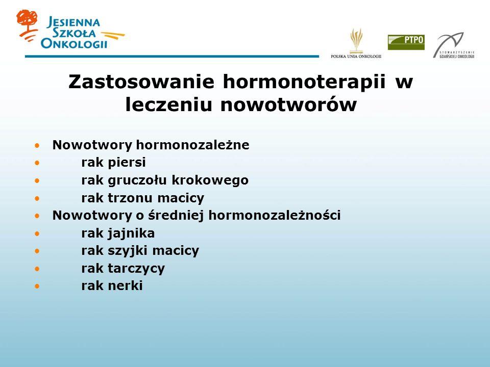 Zastosowanie hormonoterapii w leczeniu nowotworów