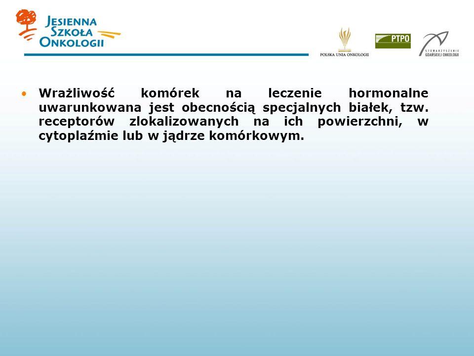 Wrażliwość komórek na leczenie hormonalne uwarunkowana jest obecnością specjalnych białek, tzw.