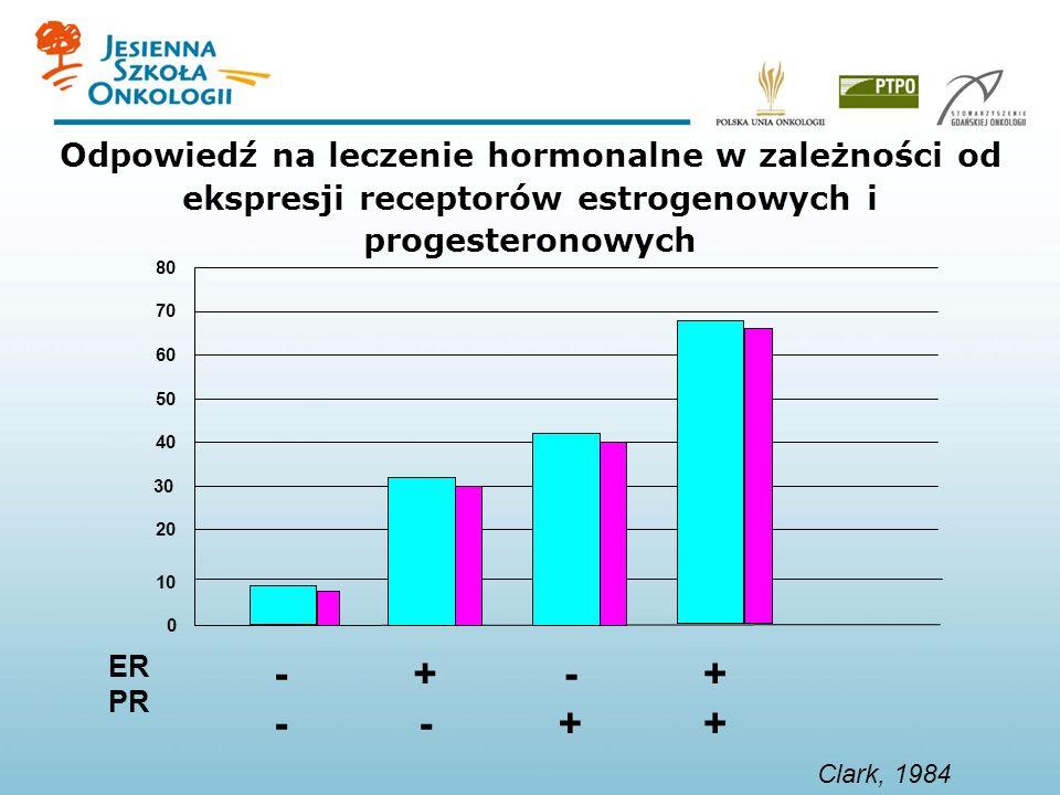 Odpowiedź na leczenie hormonalne w zależności od ekspresji receptorów estrogenowych i progesteronowych