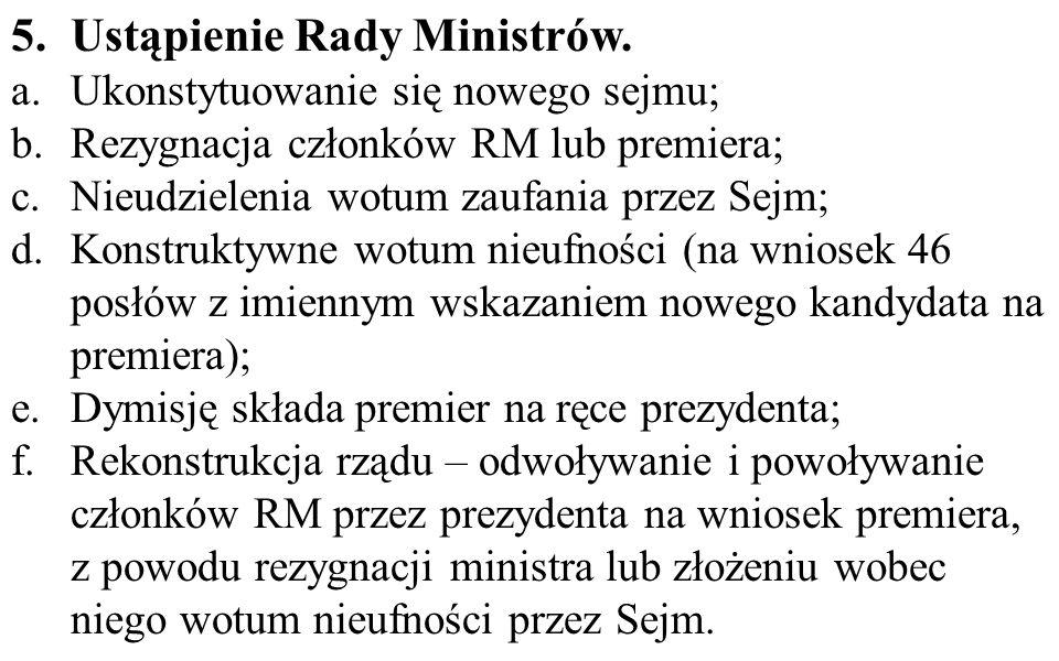 Ustąpienie Rady Ministrów.