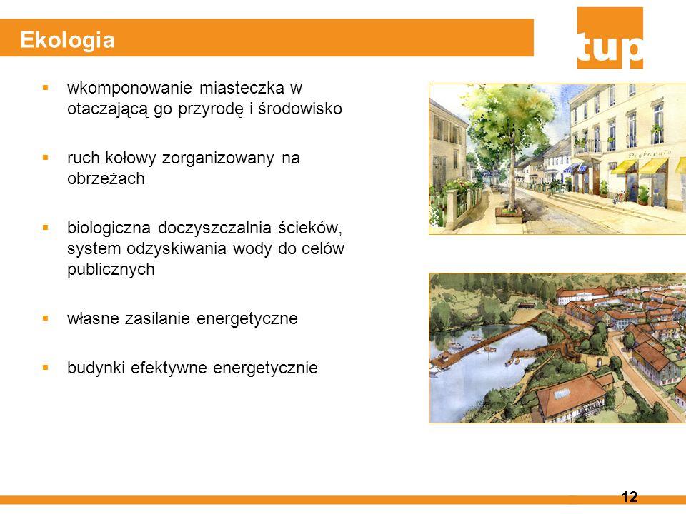 Ekologiawkomponowanie miasteczka w otaczającą go przyrodę i środowisko. ruch kołowy zorganizowany na obrzeżach.