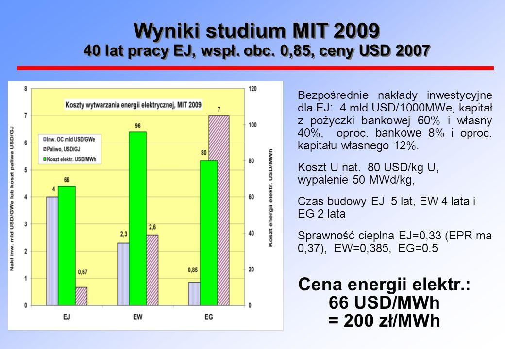 Wyniki studium MIT 2009 40 lat pracy EJ, wspł. obc. 0,85, ceny USD 2007