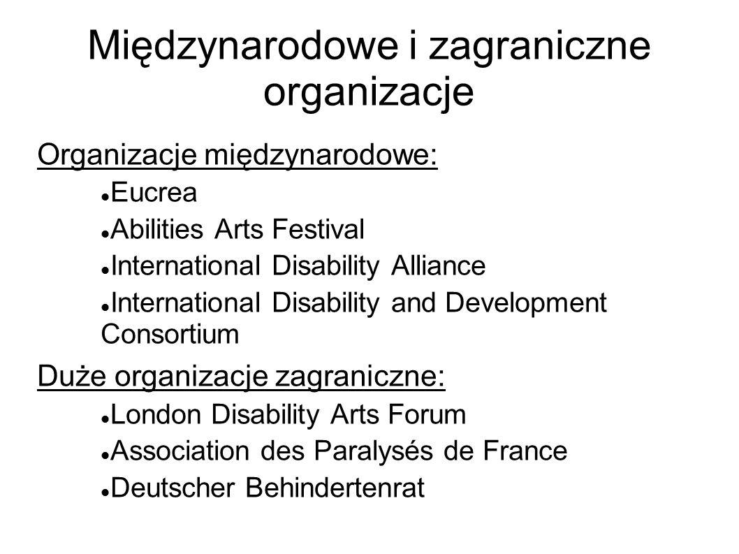 Międzynarodowe i zagraniczne organizacje