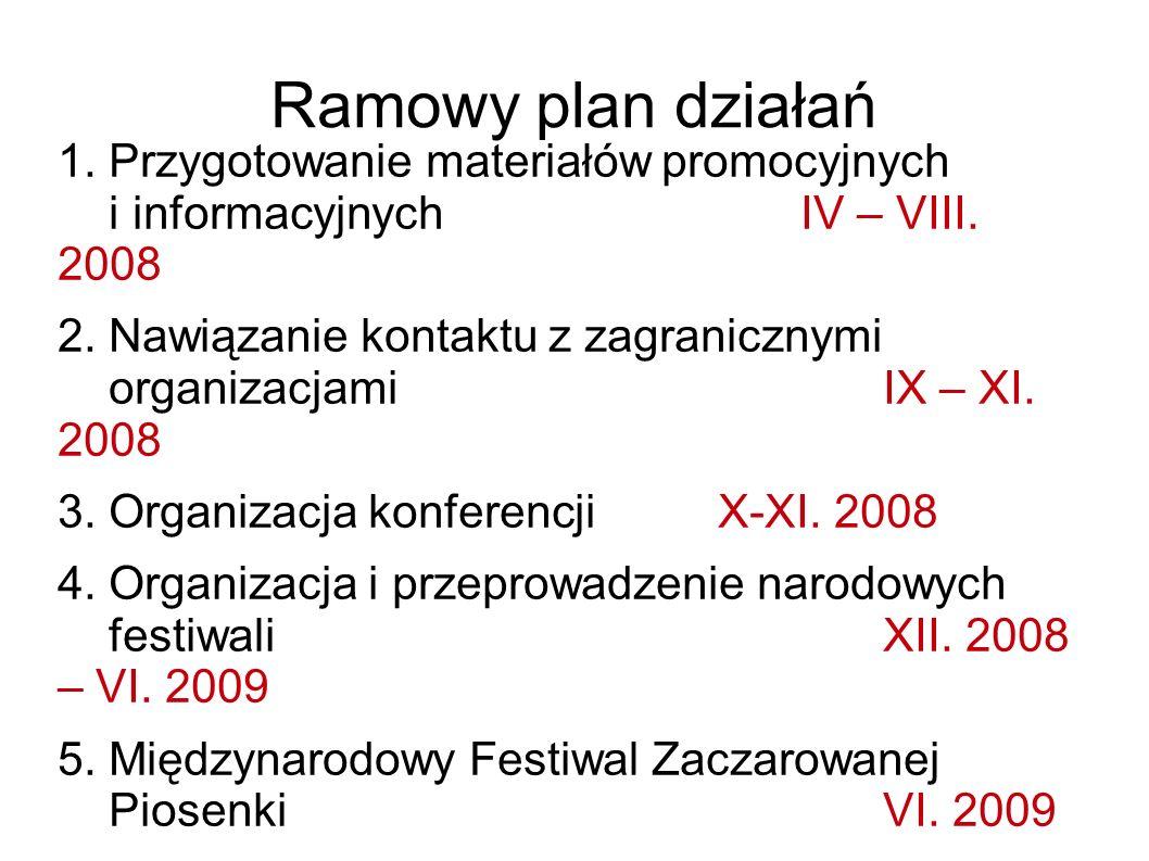 Ramowy plan działań 1. Przygotowanie materiałów promocyjnych i informacyjnych IV – VIII. 2008.