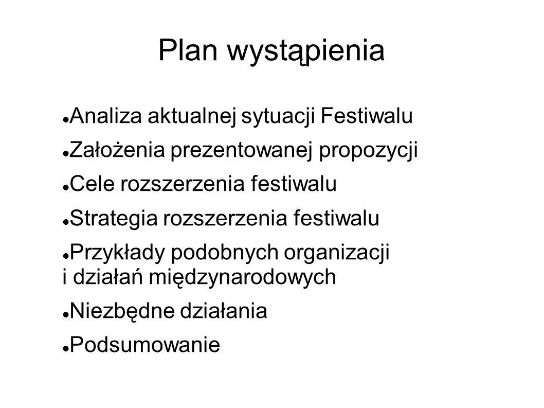 Plan wystąpienia Analiza aktualnej sytuacji Festiwalu