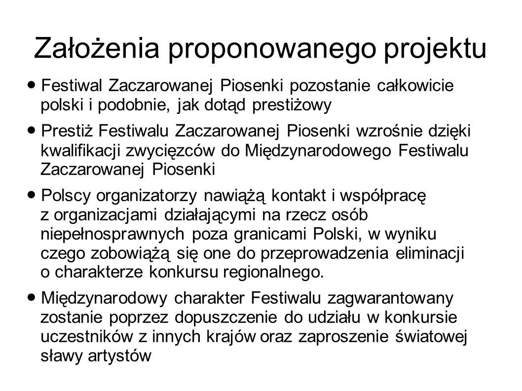 Założenia proponowanego projektu