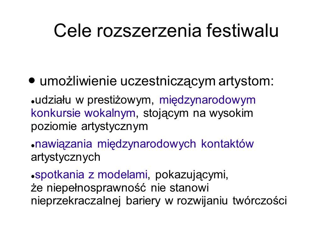 Cele rozszerzenia festiwalu