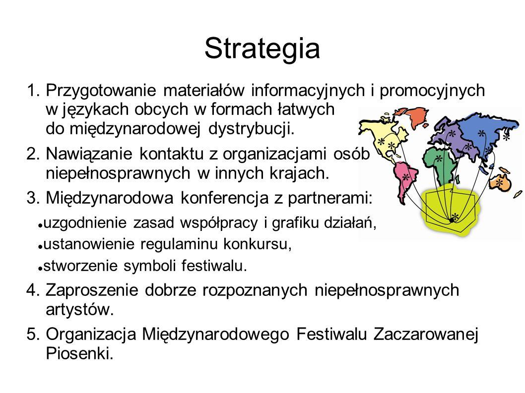 Strategia1. Przygotowanie materiałów informacyjnych i promocyjnych w językach obcych w formach łatwych do międzynarodowej dystrybucji.