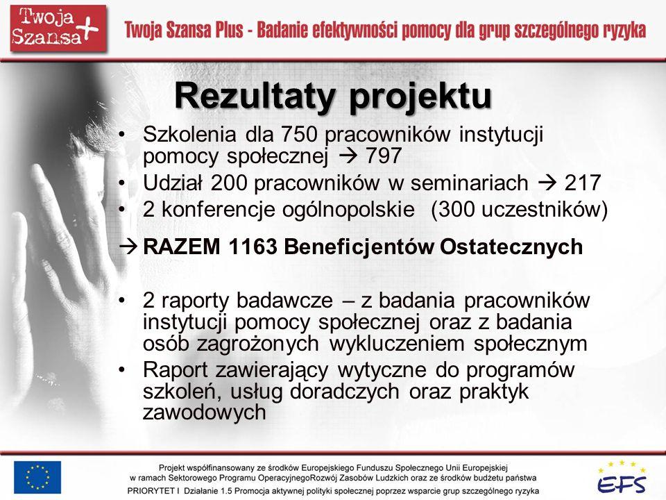 Rezultaty projektu Szkolenia dla 750 pracowników instytucji pomocy społecznej  797. Udział 200 pracowników w seminariach  217.