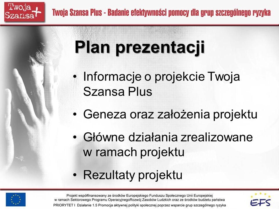 Plan prezentacji Informacje o projekcie Twoja Szansa Plus