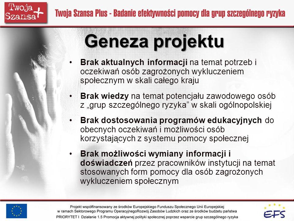 Geneza projektuBrak aktualnych informacji na temat potrzeb i oczekiwań osób zagrożonych wykluczeniem społecznym w skali całego kraju.