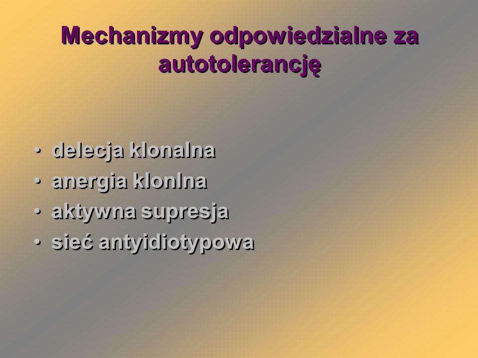 Mechanizmy odpowiedzialne za autotolerancję