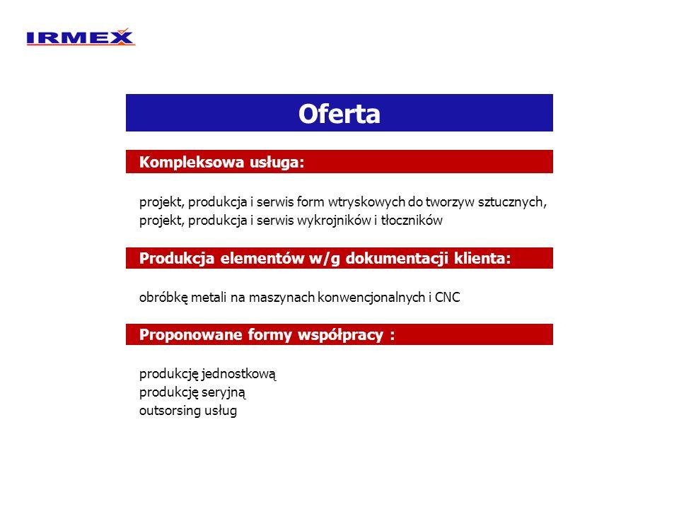 Oferta Kompleksowa usługa: