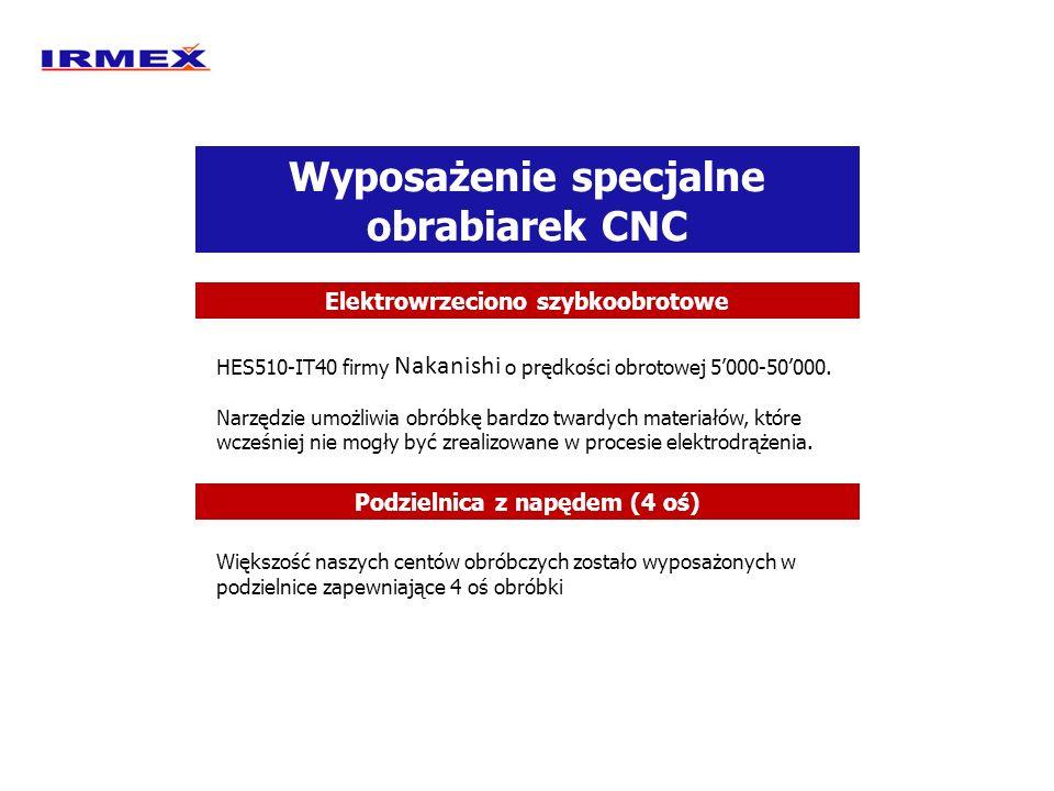 Wyposażenie specjalne obrabiarek CNC