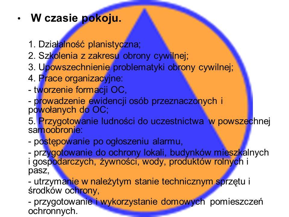 1. Działalność planistyczna;
