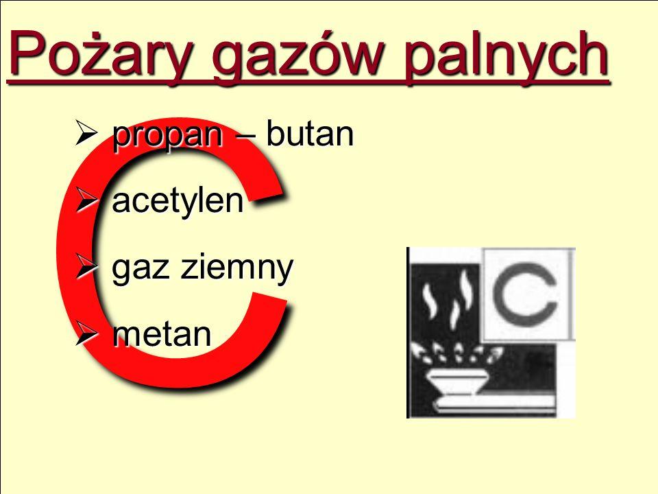 Pożary gazów palnych propan – butan acetylen gaz ziemny metan C 11