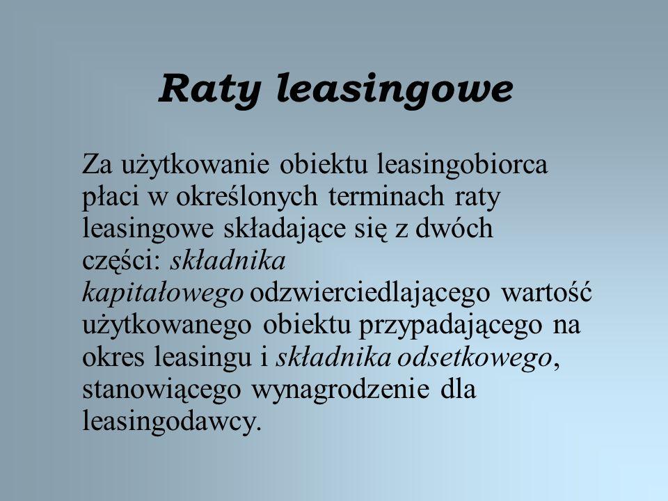 Raty leasingowe