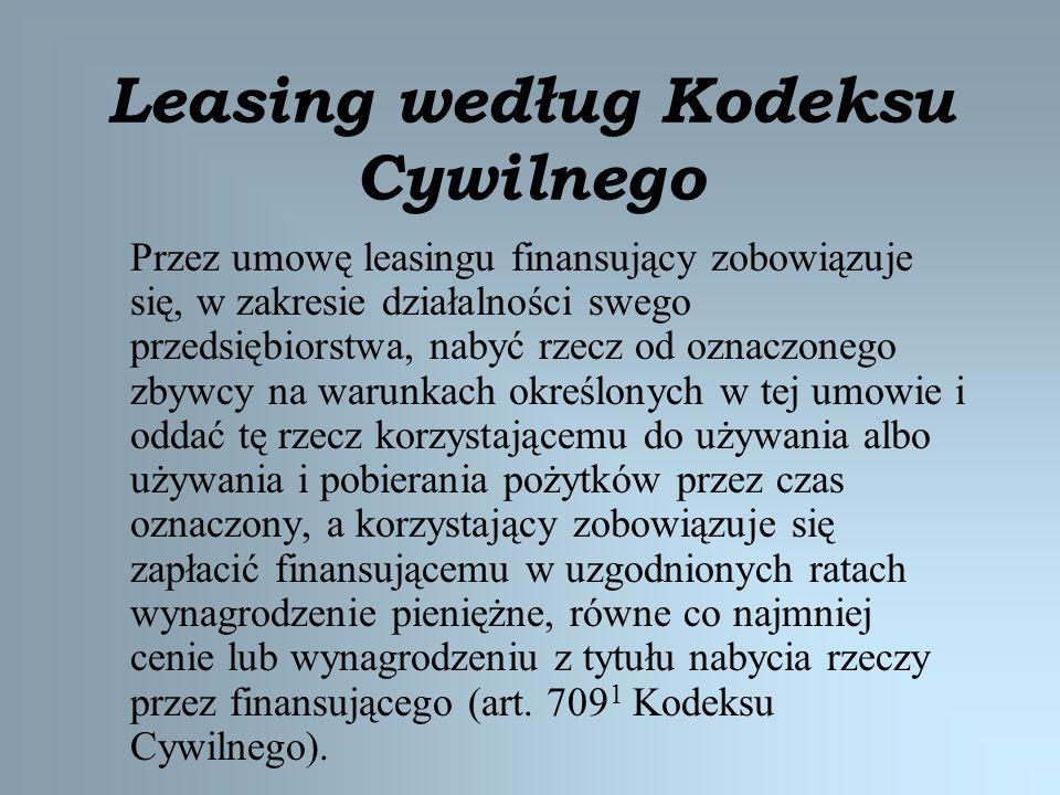 Leasing według Kodeksu Cywilnego
