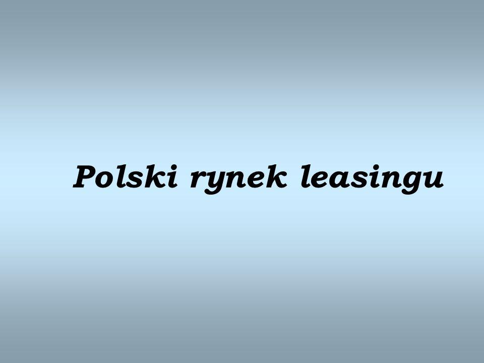 Polski rynek leasingu