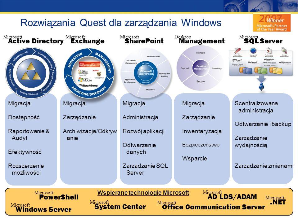 Rozwiązania Quest dla zarządzania Windows