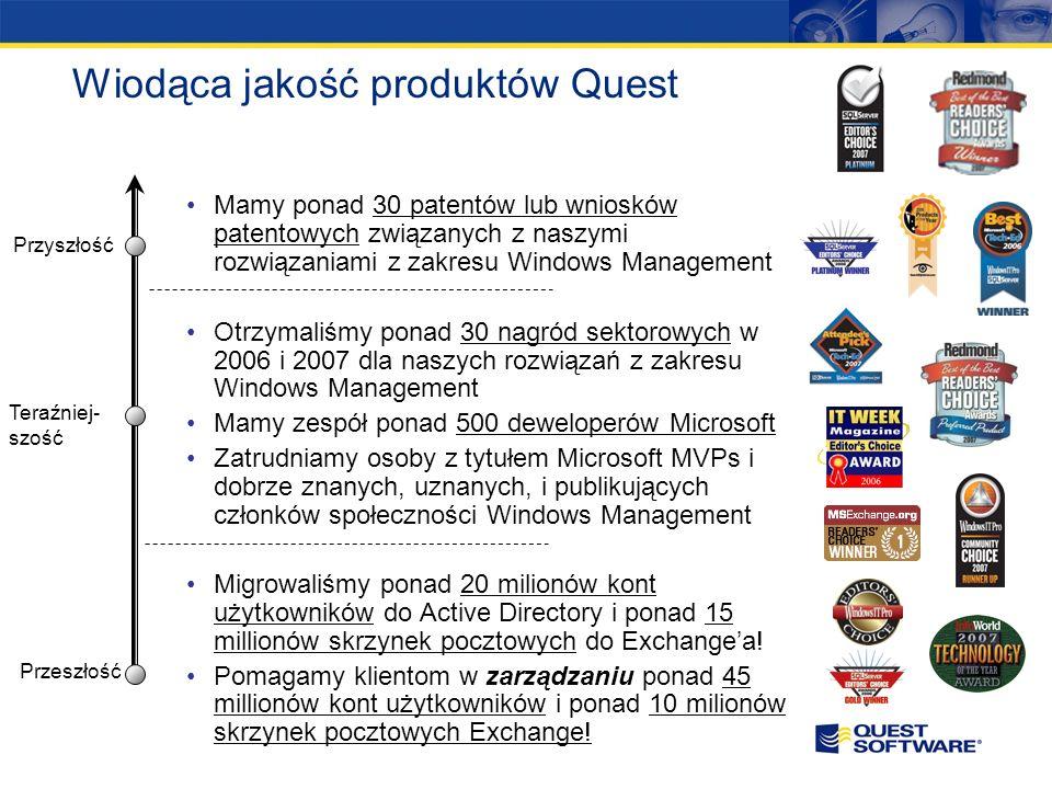 Wiodąca jakość produktów Quest