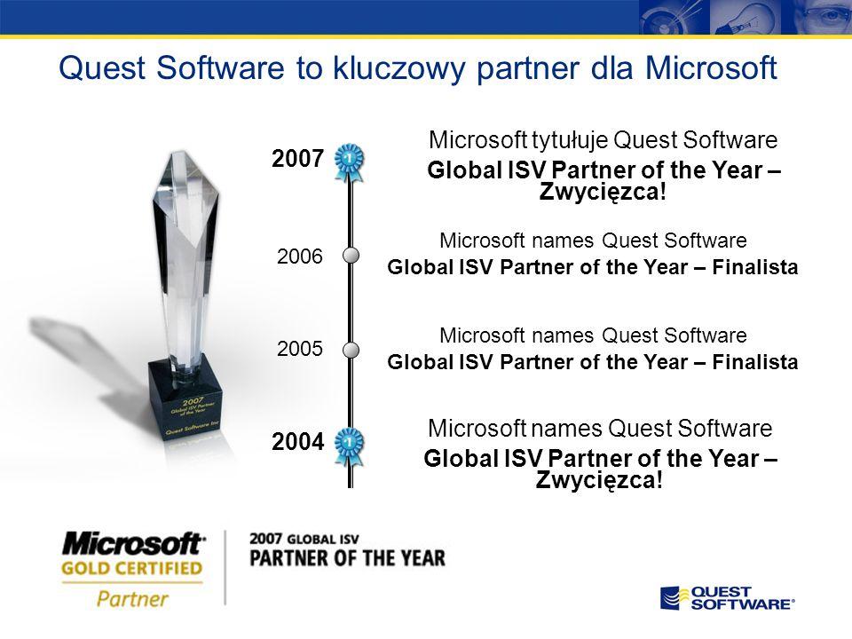 Quest Software to kluczowy partner dla Microsoft