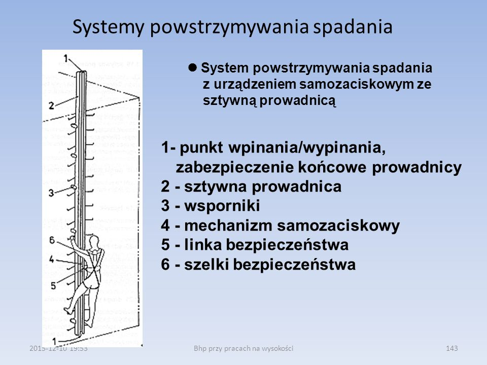 Systemy powstrzymywania spadania