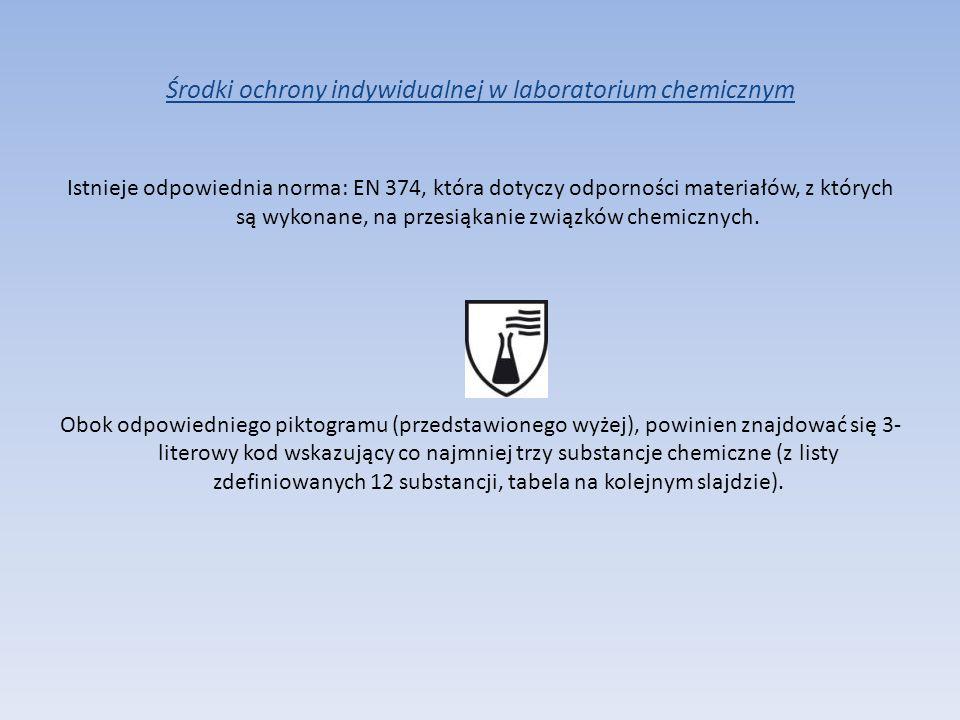 Środki ochrony indywidualnej w laboratorium chemicznym