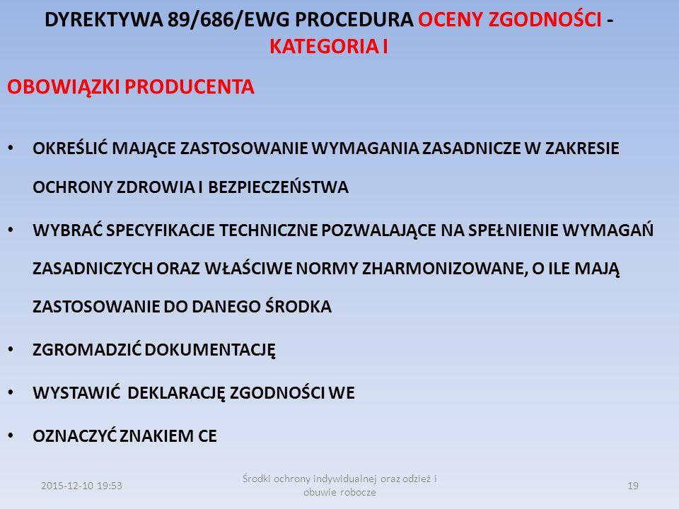 DYREKTYWA 89/686/EWG PROCEDURA OCENY ZGODNOŚCI - KATEGORIA I