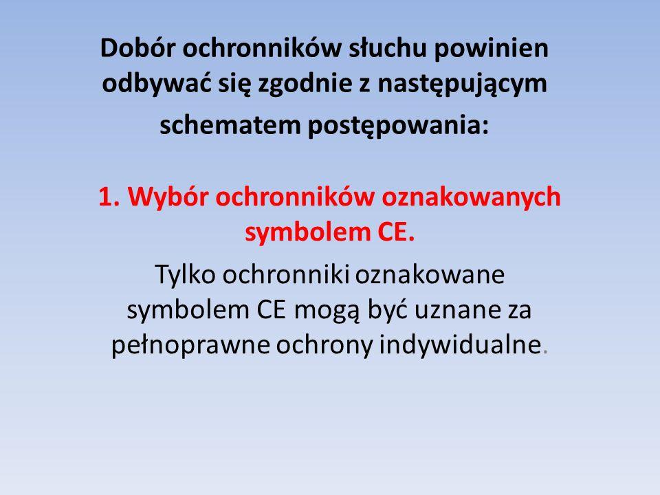 1. Wybór ochronników oznakowanych symbolem CE.