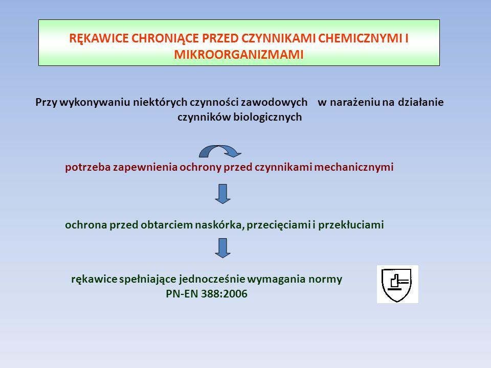RĘKAWICE CHRONIĄCE PRZED CZYNNIKAMI CHEMICZNYMI I MIKROORGANIZMAMI