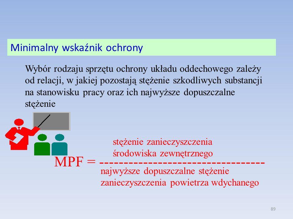 MPF = ----------------------------------