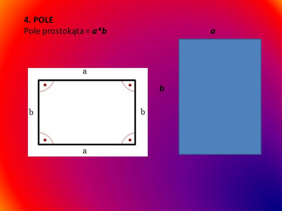 4. POLE Pole prostokąta = a*b a b