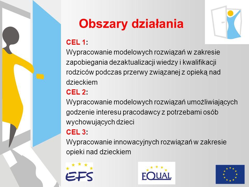 Obszary działania CEL 1: Wypracowanie modelowych rozwiązań w zakresie