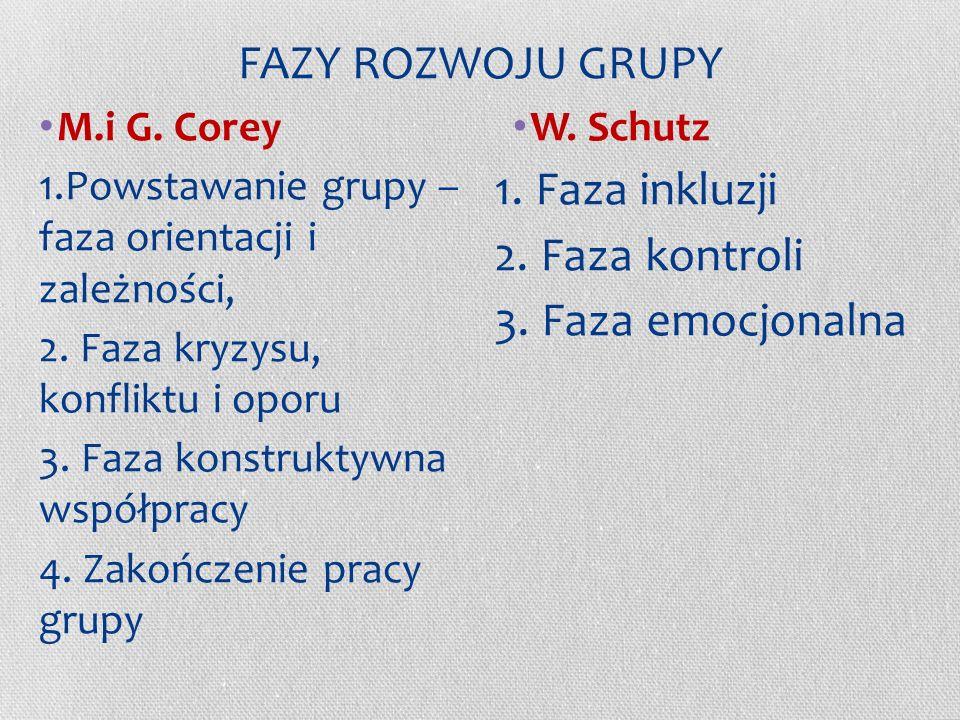 FAZY ROZWOJU GRUPY 1. Faza inkluzji 2. Faza kontroli