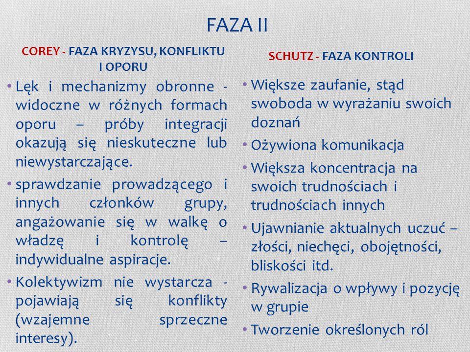 COREY - FAZA KRYZYSU, KONFLIKTU I OPORU