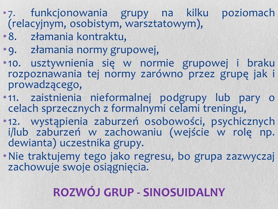 ROZWÓJ GRUP - SINOSUIDALNY