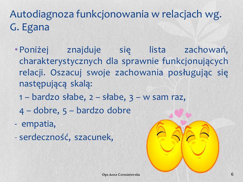 Autodiagnoza funkcjonowania w relacjach wg. G. Egana