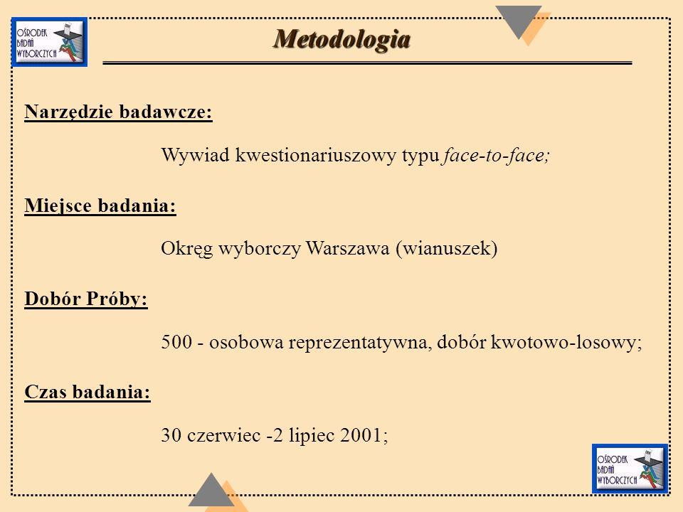 Metodologia Narzędzie badawcze:
