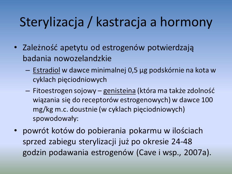 Sterylizacja / kastracja a hormony