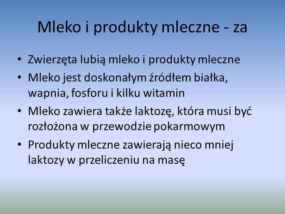 Mleko i produkty mleczne - za