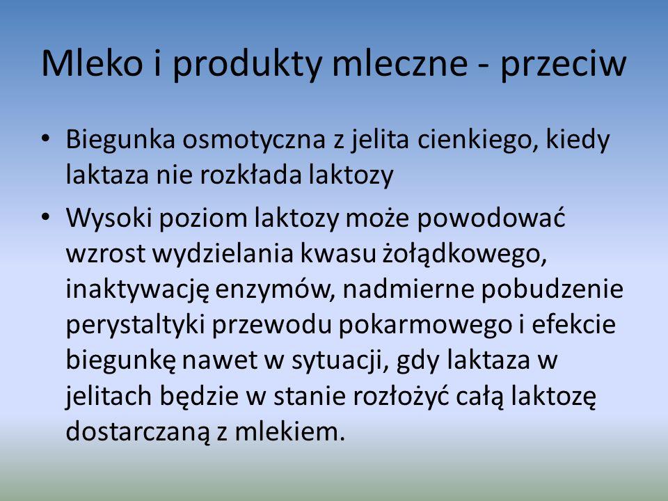 Mleko i produkty mleczne - przeciw