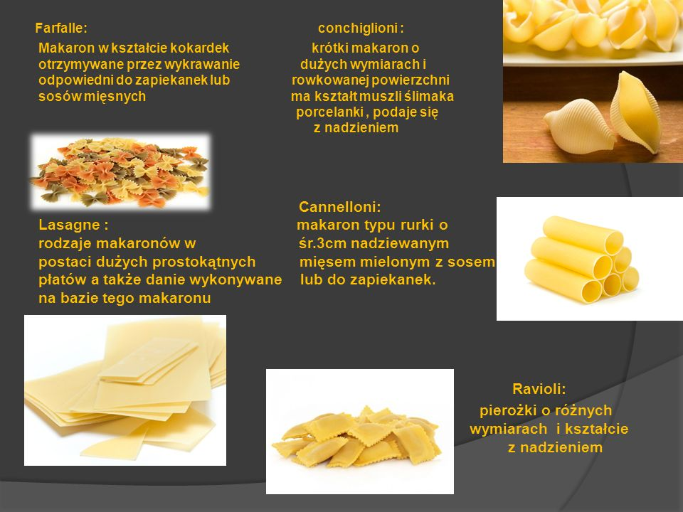 Farfalle: conchiglioni : Makaron w kształcie kokardek krótki makaron o otrzymywane przez wykrawanie dużych wymiarach i odpowiedni do zapiekanek lub rowkowanej powierzchni sosów mięsnych ma kształt muszli ślimaka porcelanki , podaje się z nadzieniem Cannelloni: Lasagne : makaron typu rurki o rodzaje makaronów w śr.3cm nadziewanym postaci dużych prostokątnych mięsem mielonym z sosem płatów a także danie wykonywane lub do zapiekanek. na bazie tego makaronu Ravioli: