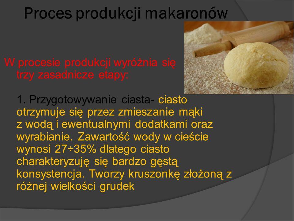 Proces produkcji makaronów
