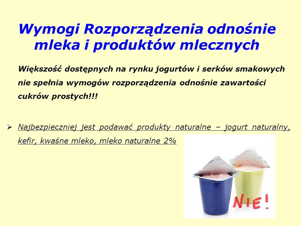 Wymogi Rozporządzenia odnośnie mleka i produktów mlecznych