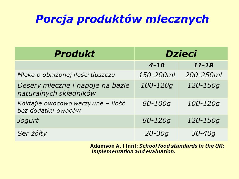 Porcja produktów mlecznych