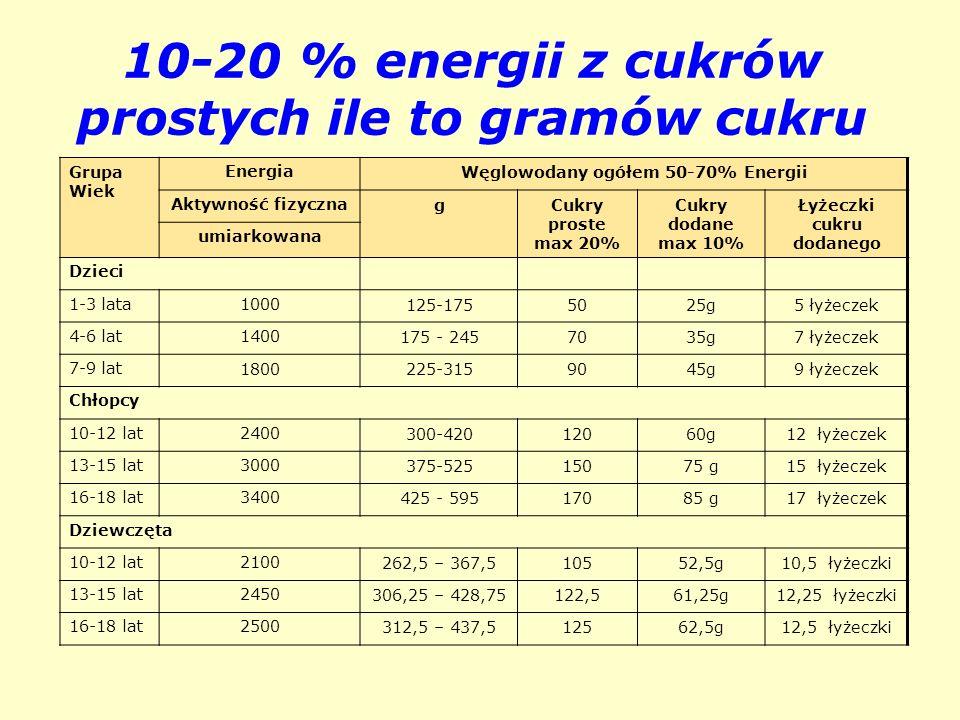 10-20 % energii z cukrów prostych ile to gramów cukru